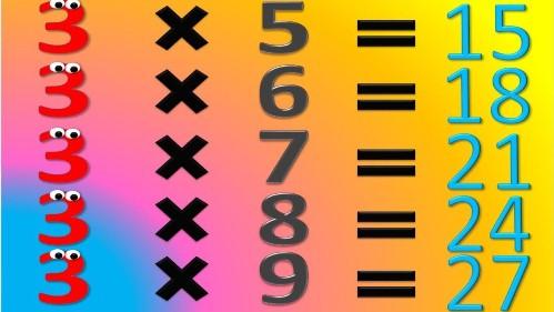 Tabla de multiplicar x 3